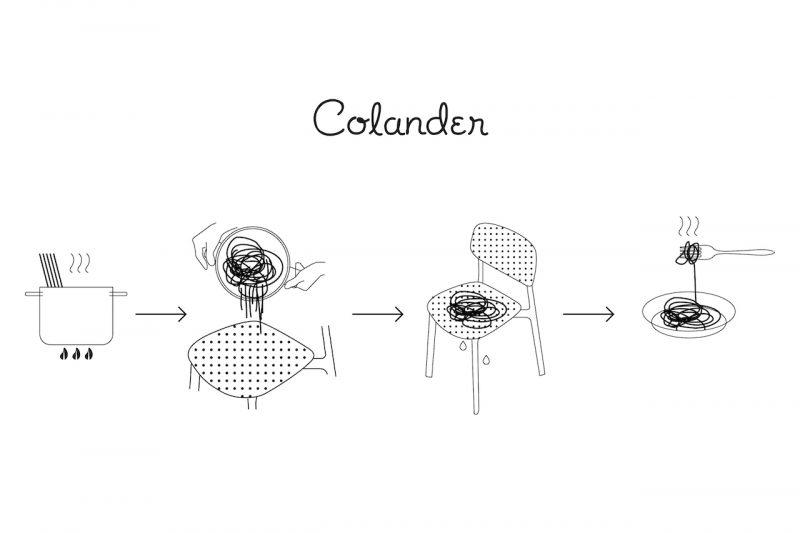 Colander è una sedia realizzata da Patrick Norguet per Kristalia