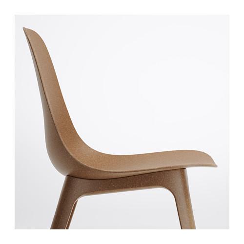 sedia Ikea